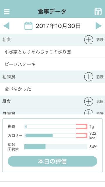 食事データ画面